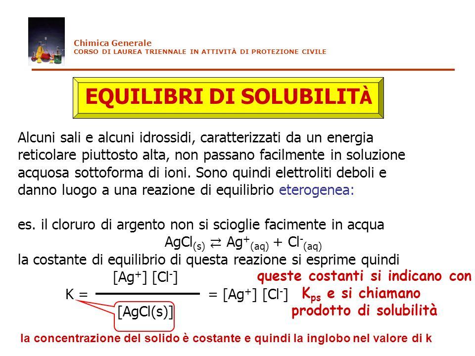 EQUILIBRI DI SOLUBILIT À Alcuni sali e alcuni idrossidi, caratterizzati da un energia reticolare piuttosto alta, non passano facilmente in soluzione a