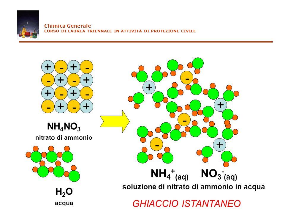 + + - + - - NH 4 + (aq) NO 3 - (aq) soluzione di nitrato di ammonio in acqua + - + - + - + - + - + - + - + - NH 4 NO 3 nitrato di ammonio H 2 O acqua
