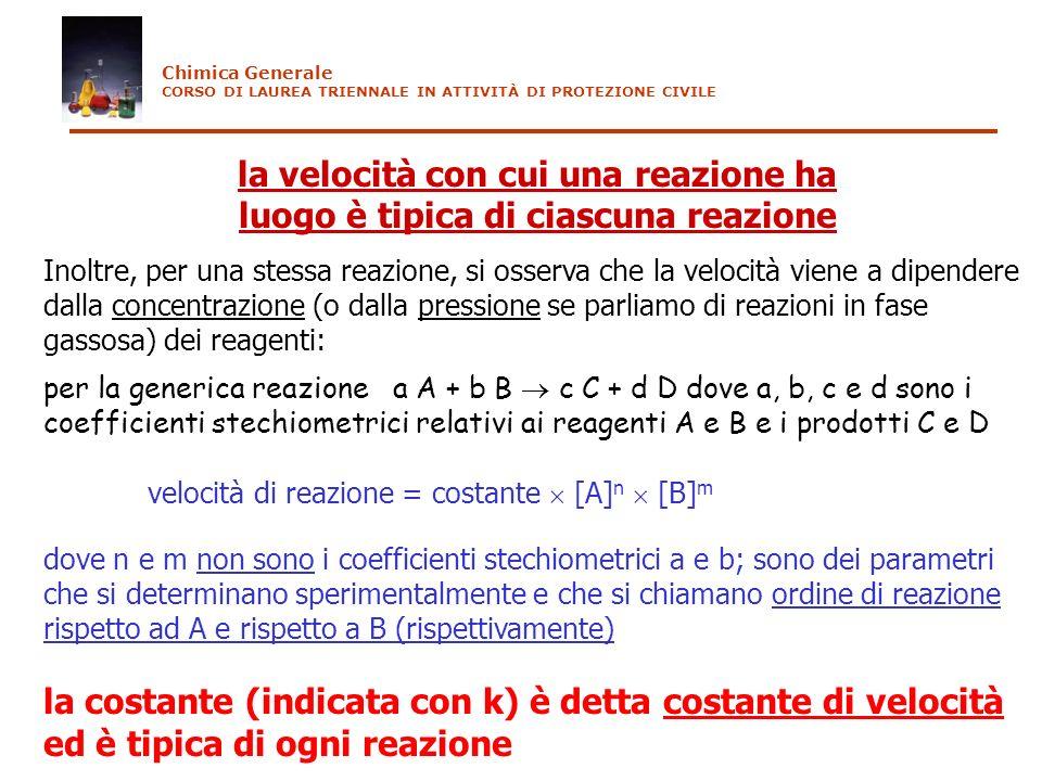 la velocità con cui una reazione ha luogo è tipica di ciascuna reazione Inoltre, per una stessa reazione, si osserva che la velocità viene a dipendere