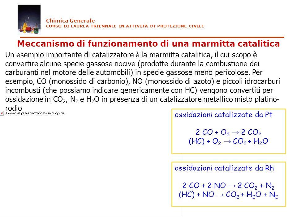 Meccanismo di funzionamento di una marmitta catalitica Chimica Generale CORSO DI LAUREA TRIENNALE IN ATTIVITÀ DI PROTEZIONE CIVILE Un esempio importan