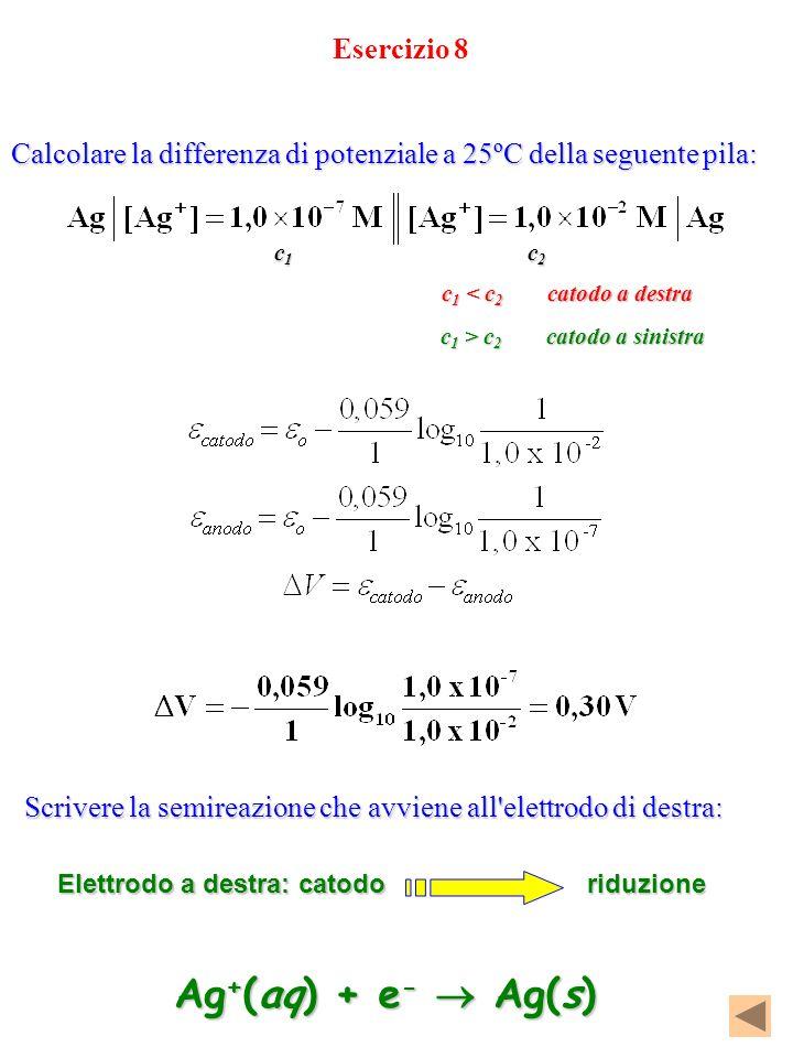 Esercizio 8 Calcolare la differenza di potenziale a 25ºC della seguente pila: Scrivere la semireazione che avviene all'elettrodo di destra: c 1 < c 2