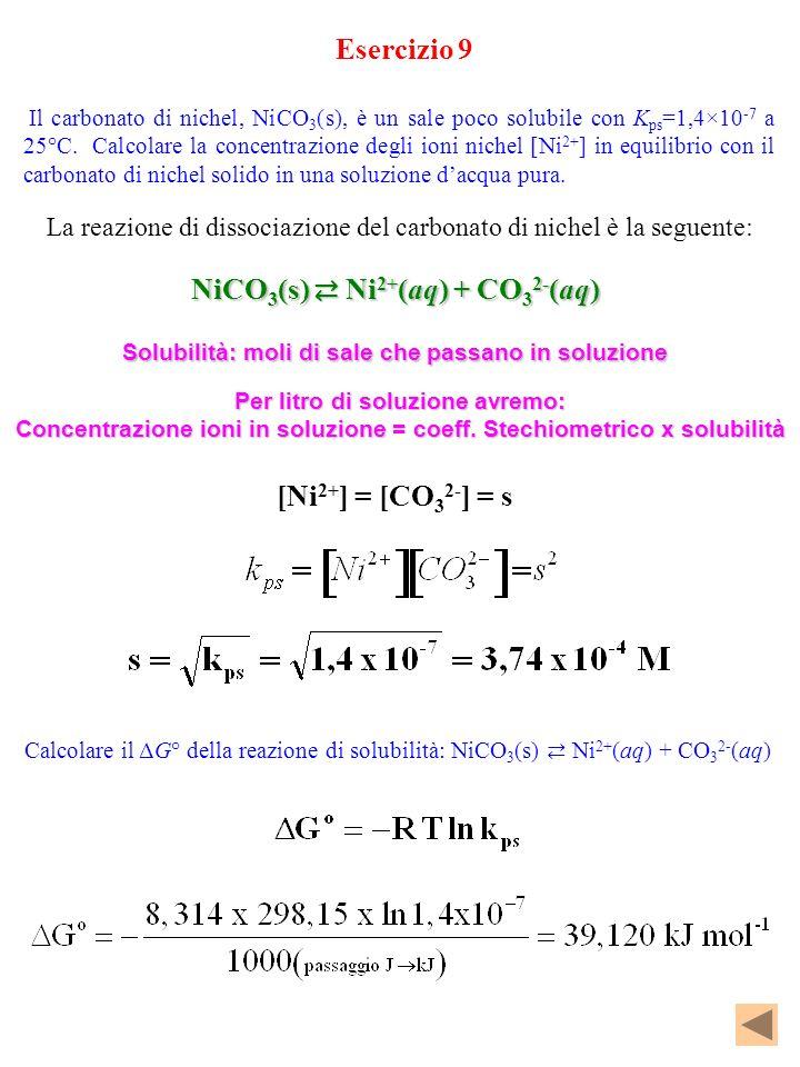 Esercizio 9 Il carbonato di nichel, NiCO 3 (s), è un sale poco solubile con K ps =1,4×10 -7 a 25°C. Calcolare la concentrazione degli ioni nichel [Ni