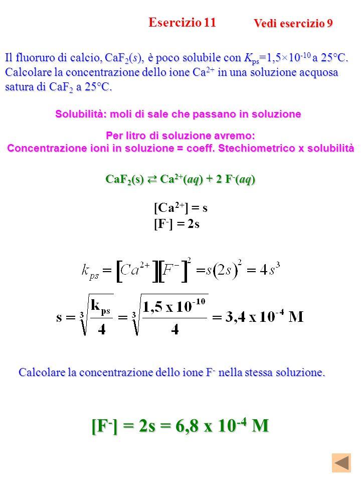 Esercizio 11 Il fluoruro di calcio, CaF 2 (s), è poco solubile con K ps =1,5×10 -10 a 25°C. Calcolare la concentrazione dello ione Ca 2+ in una soluzi
