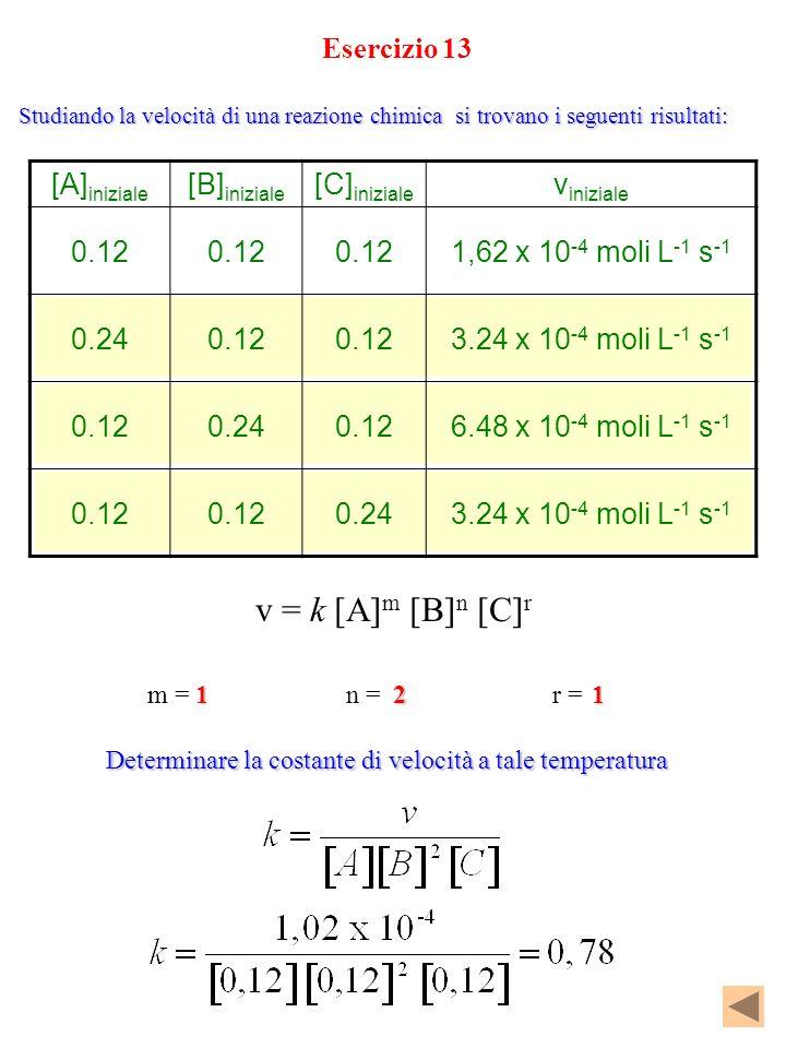 Esercizio 13 Studiando la velocità di una reazione chimica si trovano i seguenti risultati: [A] iniziale [B] iniziale [C] iniziale v iniziale 0.12 1,6
