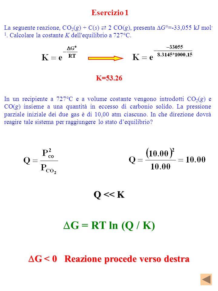 La seguente reazione, CO 2 (g) + C(s) 2 CO(g), presenta G°=-33,055 kJ mol - 1. Calcolare la costante K dell'equilibrio a 727°C. In un recipiente a 727