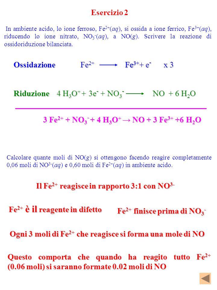 Fe 2+ Fe 3+ + e - In ambiente acido, lo ione ferroso, Fe 2+ (aq), si ossida a ione ferrico, Fe 3+ (aq), riducendo lo ione nitrato, NO 3 - (aq), a NO(g