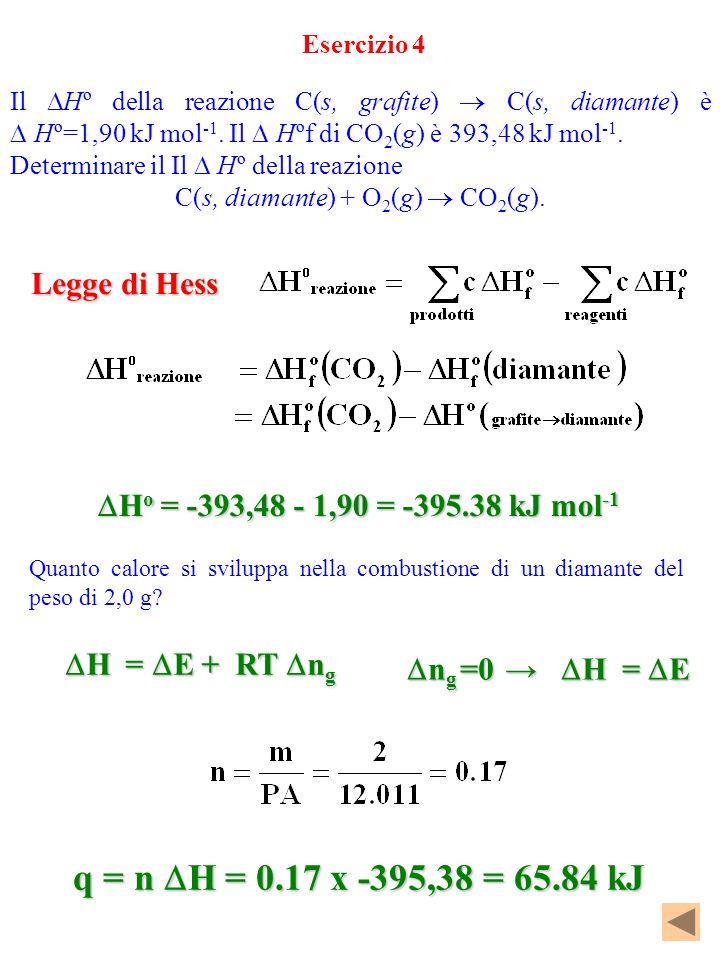 Il Hº della reazione C(s, grafite) C(s, diamante) è Hº=1,90 kJ mol -1. Il Hºf di CO 2 (g) è 393,48 kJ mol -1. Determinare il Il Hº della reazione C(s
