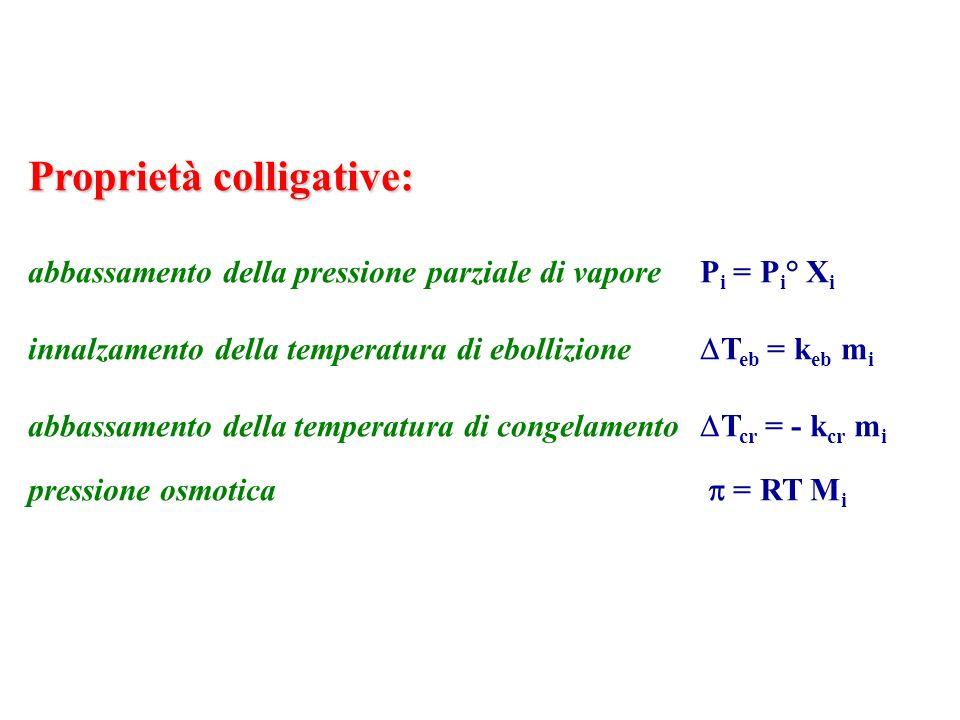 Proprietà colligative: abbassamento della pressione parziale di vaporeP i = P i ° X i innalzamento della temperatura di ebollizione T eb = k eb m i ab