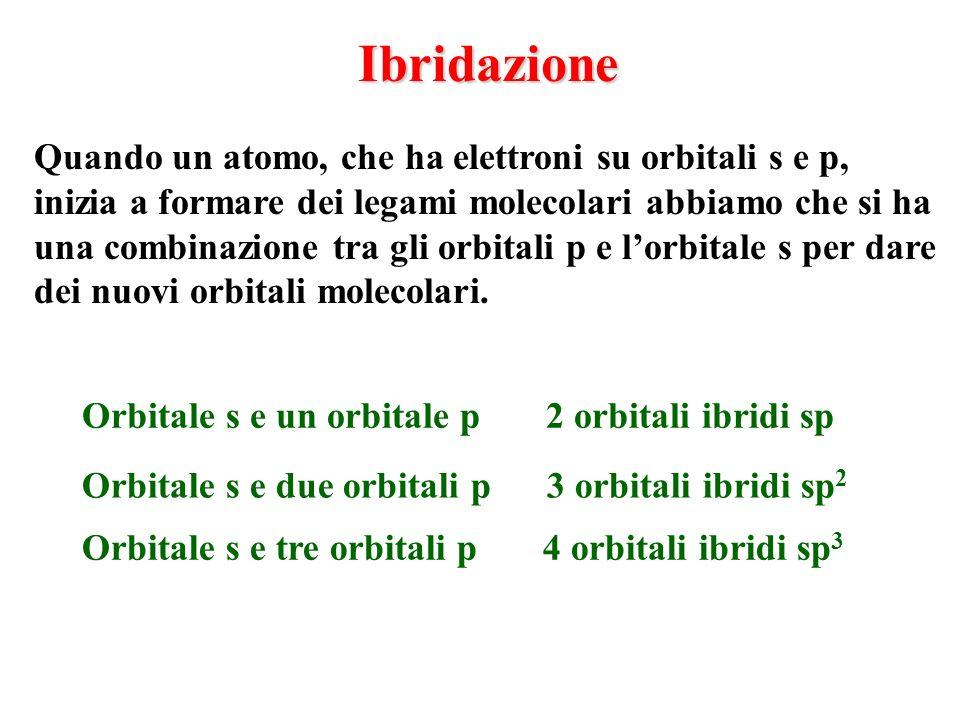 Ibridazione Quando un atomo, che ha elettroni su orbitali s e p, inizia a formare dei legami molecolari abbiamo che si ha una combinazione tra gli orb