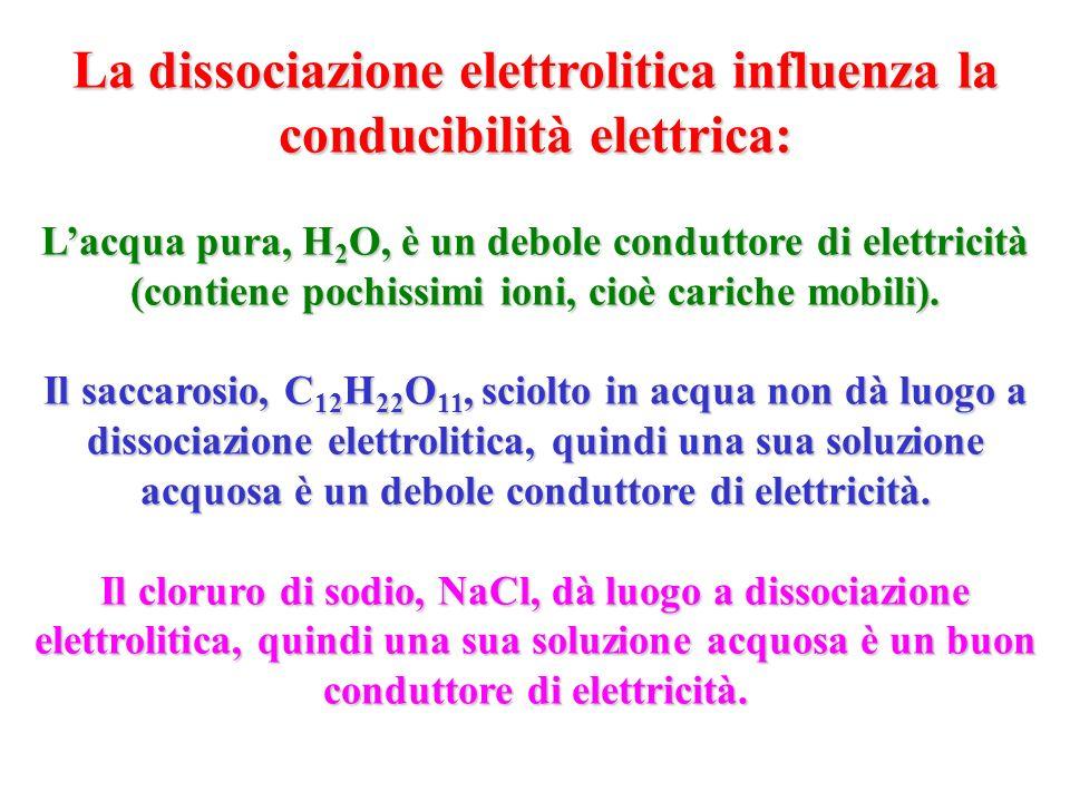 La dissociazione elettrolitica influenza la conducibilità elettrica: Lacqua pura, H 2 O, è un debole conduttore di elettricità (contiene pochissimi io