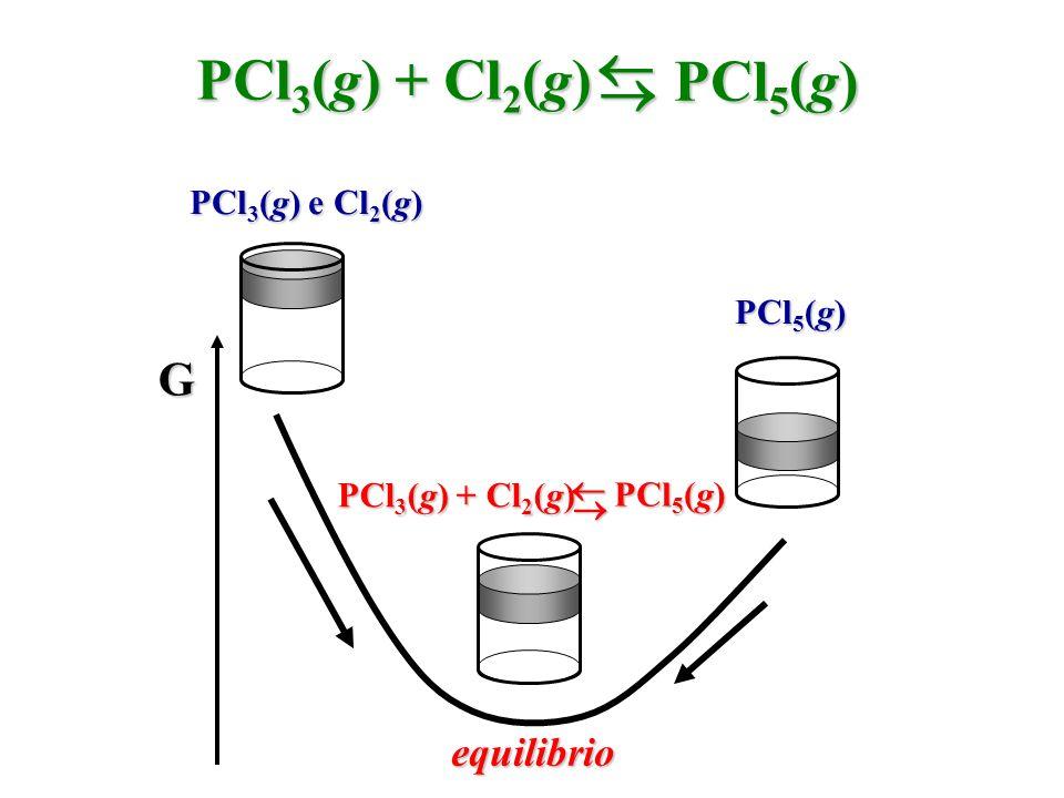 G PCl 5 (g) PCl 3 (g) e Cl 2 (g) PCl 3 (g) + Cl 2 (g) PCl 5 (g) equilibrio PCl 3 (g) + Cl 2 (g) PCl 5 (g)