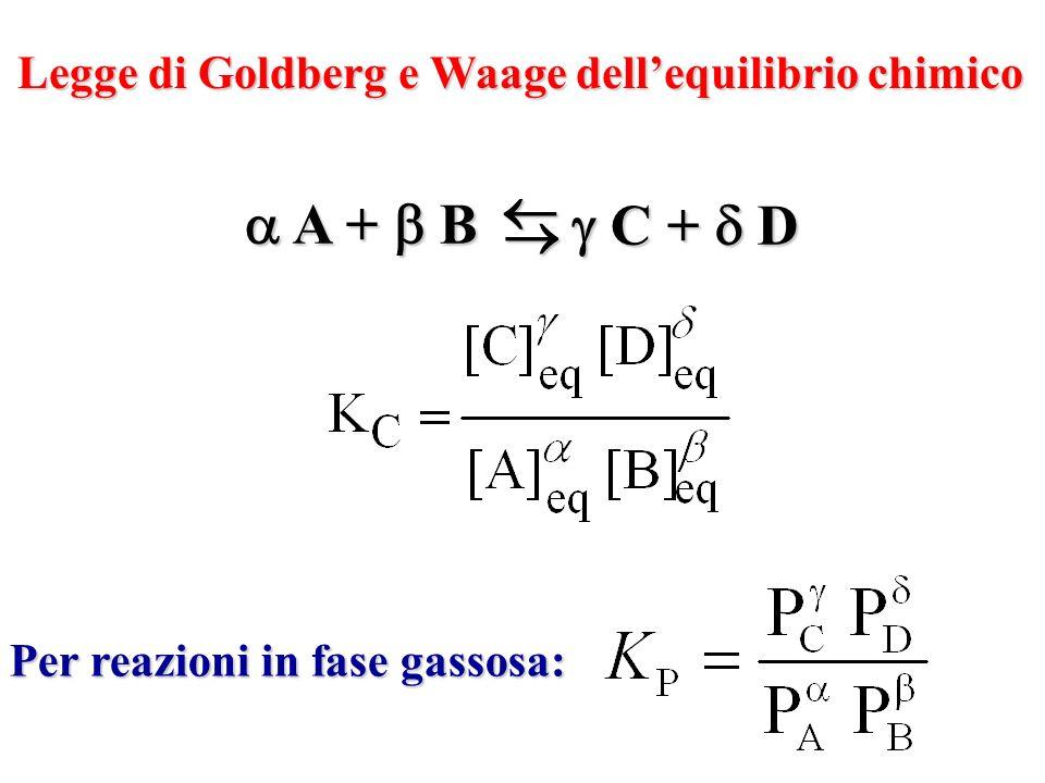 Legge di Goldberg e Waage dellequilibrio chimico A + B A + B C + D C + D Per reazioni in fase gassosa: