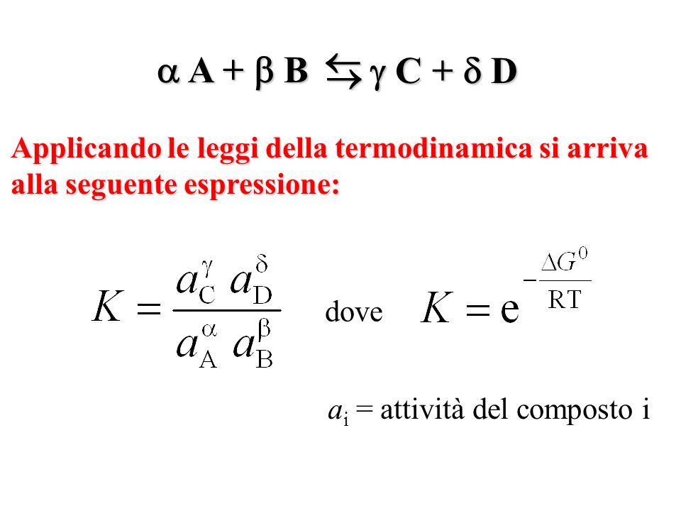 Applicando le leggi della termodinamica si arriva alla seguente espressione: A + B A + B C + D C + D dove a i = attività del composto i