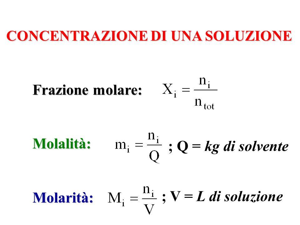 CONCENTRAZIONE DI UNA SOLUZIONE CONCENTRAZIONE DI UNA SOLUZIONE Frazione molare: Molalità: Molarità: ; Q = kg di solvente ; V = L di soluzione