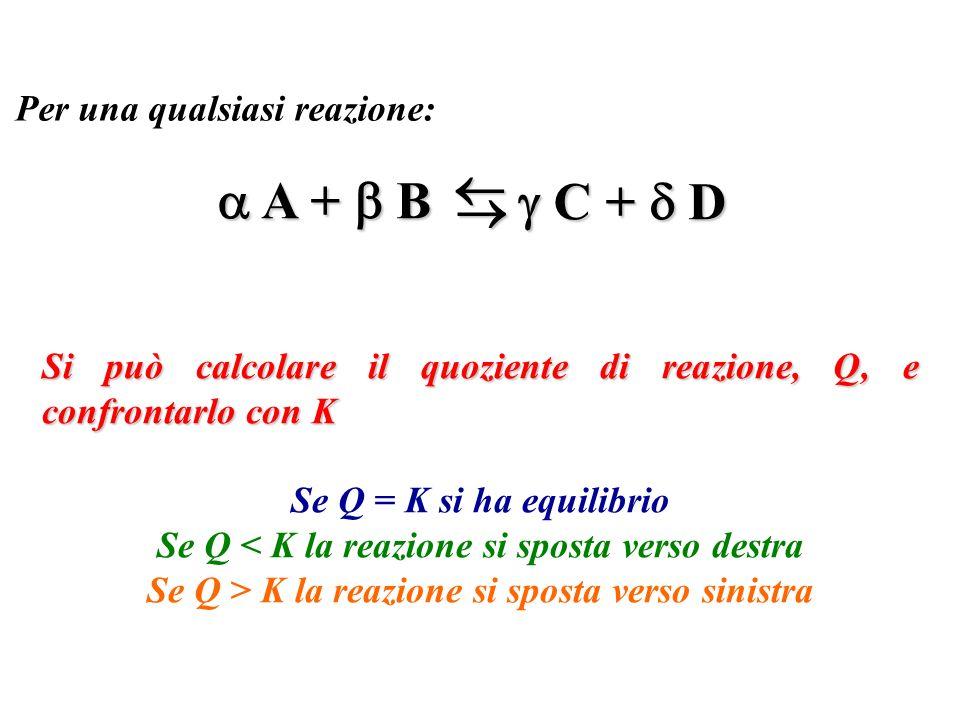 A + B A + B C + D C + D Per una qualsiasi reazione: Si può calcolare il quoziente di reazione, Q, e confrontarlo con K Se Q = K si ha equilibrio Se Q