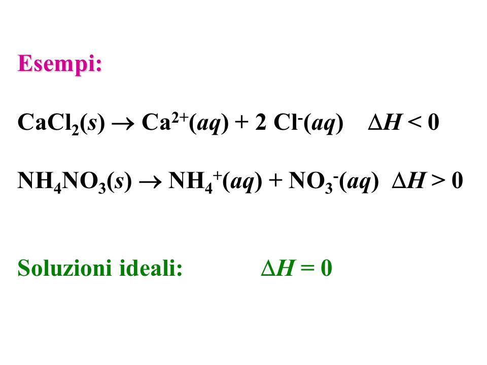 Esempi: CaCl 2 (s) Ca 2+ (aq) + 2 Cl - (aq) H < 0 NH 4 NO 3 (s) NH 4 + (aq) + NO 3 - (aq) H > 0 Soluzioni ideali: H = 0