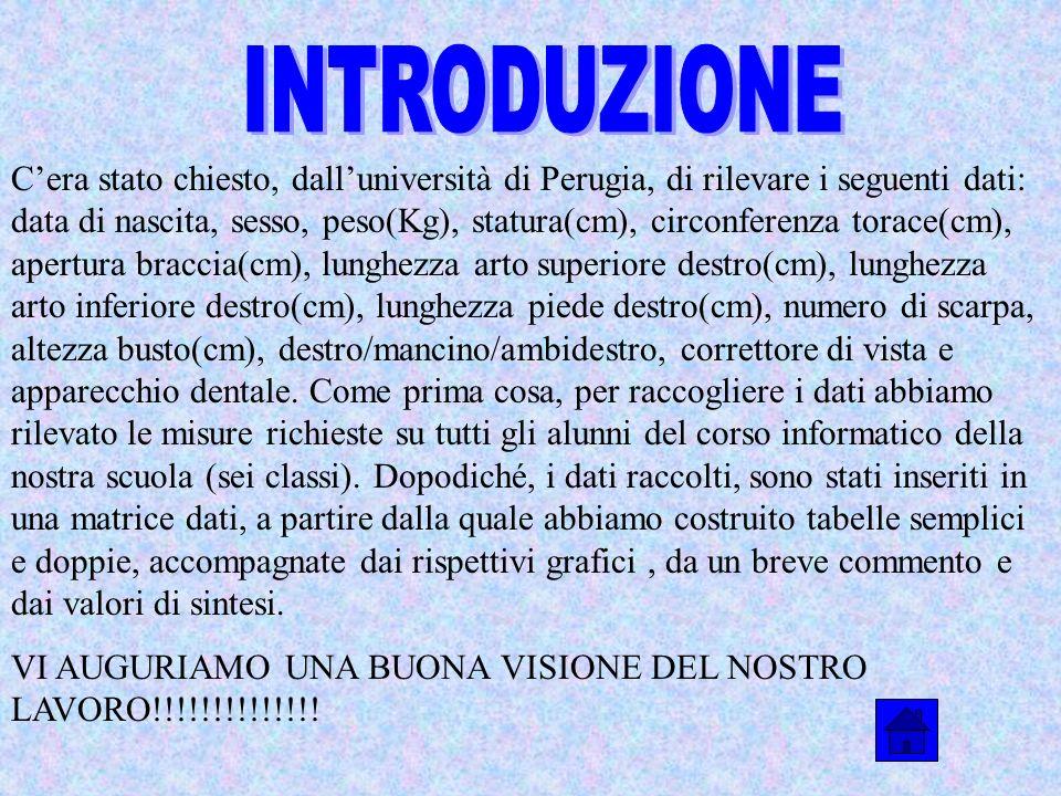 Cera stato chiesto, dalluniversità di Perugia, di rilevare i seguenti dati: data di nascita, sesso, peso(Kg), statura(cm), circonferenza torace(cm), a