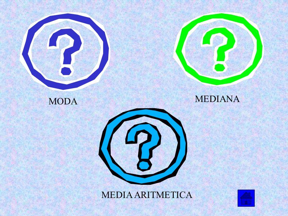 MODA MEDIA ARITMETICA MEDIANA