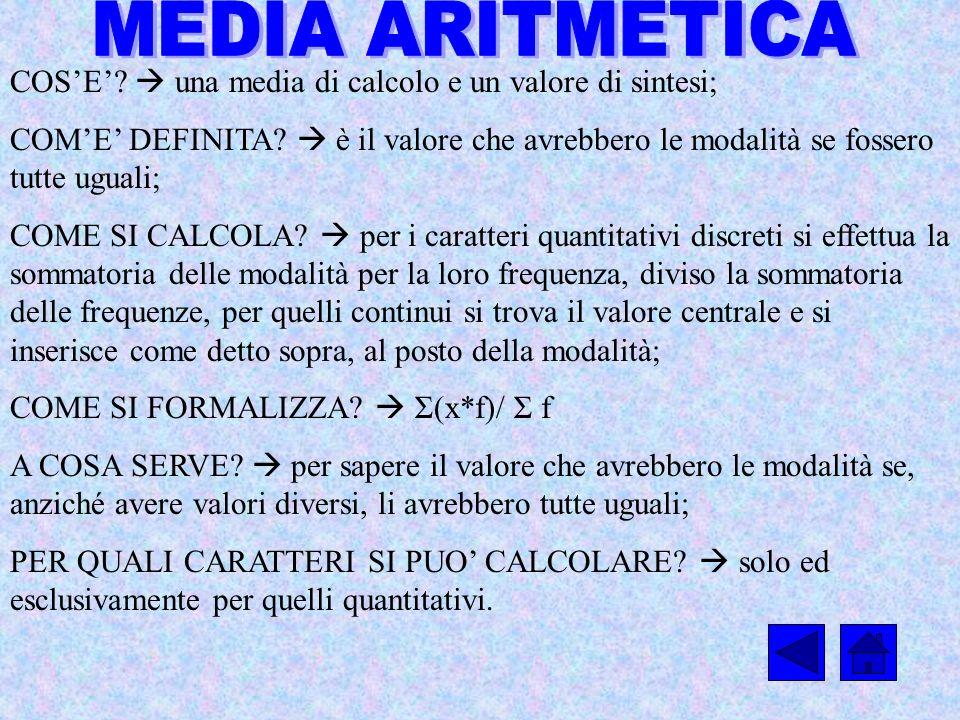 COSE? una media di calcolo e un valore di sintesi; COME DEFINITA? è il valore che avrebbero le modalità se fossero tutte uguali; COME SI CALCOLA? per
