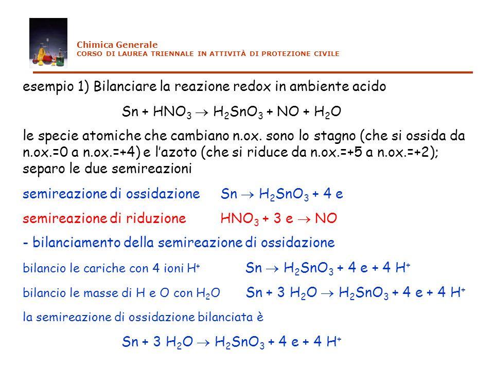 esempio 1) Bilanciare la reazione redox in ambiente acido Sn + HNO 3 H 2 SnO 3 + NO + H 2 O le specie atomiche che cambiano n.ox. sono lo stagno (che