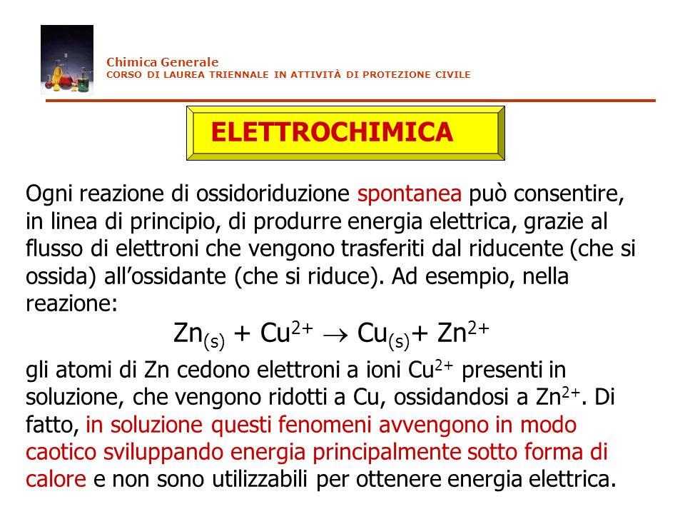 ELETTROCHIMICA Ogni reazione di ossidoriduzione spontanea può consentire, in linea di principio, di produrre energia elettrica, grazie al flusso di el