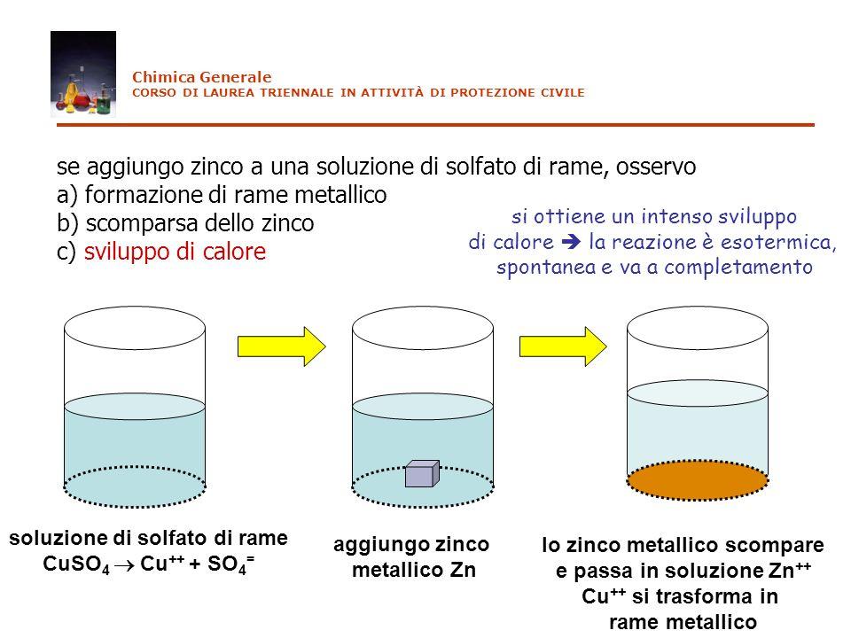 se aggiungo zinco a una soluzione di solfato di rame, osservo a) formazione di rame metallico b) scomparsa dello zinco c) sviluppo di calore soluzione