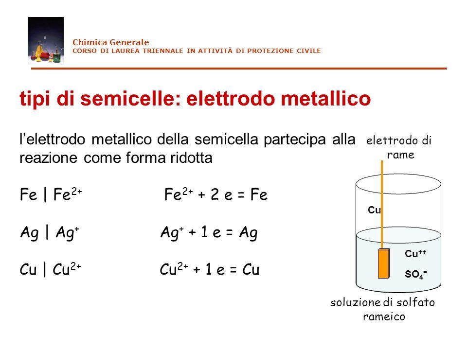 soluzione di solfato rameico elettrodo di rame Cu Cu ++ SO 4 = tipi di semicelle: elettrodo metallico lelettrodo metallico della semicella partecipa a