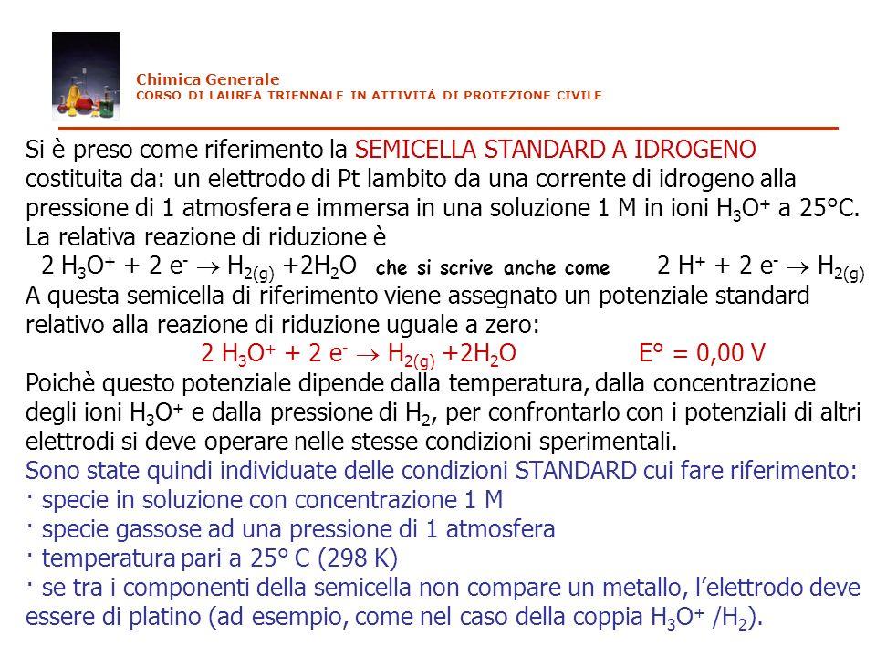 Si è preso come riferimento la SEMICELLA STANDARD A IDROGENO costituita da: un elettrodo di Pt lambito da una corrente di idrogeno alla pressione di 1