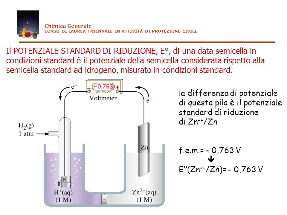 Il POTENZIALE STANDARD DI RIDUZIONE, E°, di una data semicella in condizioni standard è il potenziale della semicella considerata rispetto alla semice