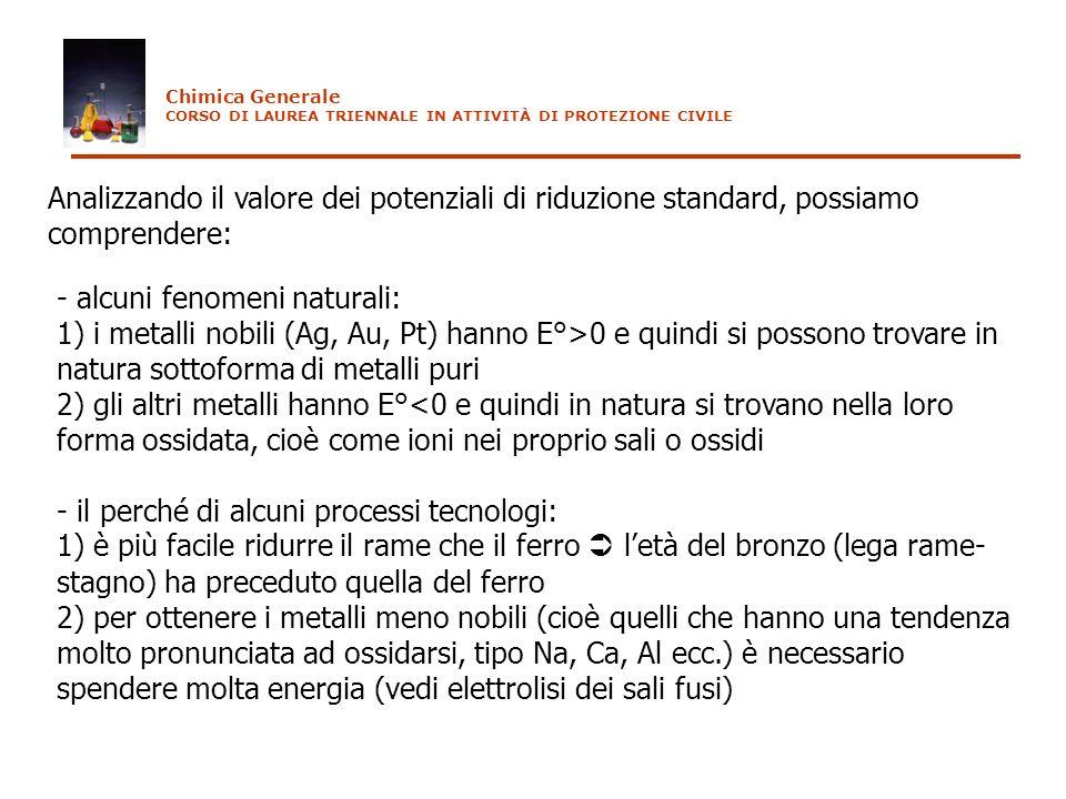 Analizzando il valore dei potenziali di riduzione standard, possiamo comprendere: - alcuni fenomeni naturali: 1) i metalli nobili (Ag, Au, Pt) hanno E