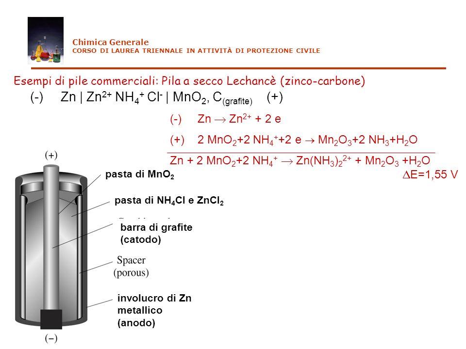 Esempi di pile commerciali: Pila a secco Lechancè (zinco-carbone) pasta di NH 4 Cl e ZnCl 2 pasta di MnO 2 barra di grafite (catodo) involucro di Zn m