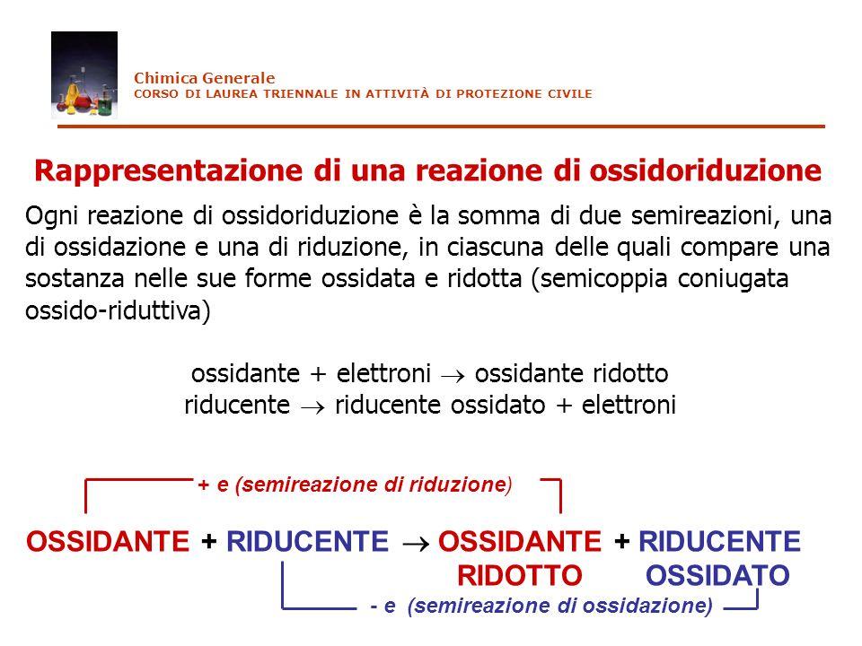 Rappresentazione di una reazione di ossidoriduzione Ogni reazione di ossidoriduzione è la somma di due semireazioni, una di ossidazione e una di riduz