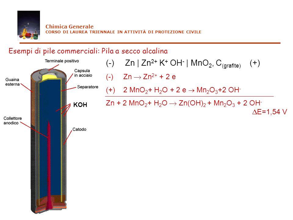Esempi di pile commerciali: Pila a secco alcalina (-) Zn | Zn 2+ K + OH - | MnO 2, C (grafite) (+) (-) Zn Zn 2+ + 2 e (+) 2 MnO 2 + H 2 O + 2 e Mn 2 O