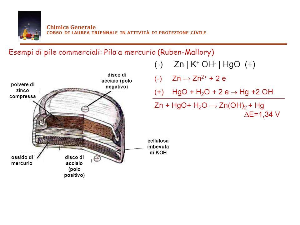 Esempi di pile commerciali: Pila a mercurio (Ruben-Mallory) (-) Zn | K + OH - | HgO (+) (-) Zn Zn 2+ + 2 e (+) HgO + H 2 O + 2 e Hg +2 OH - Zn + HgO+
