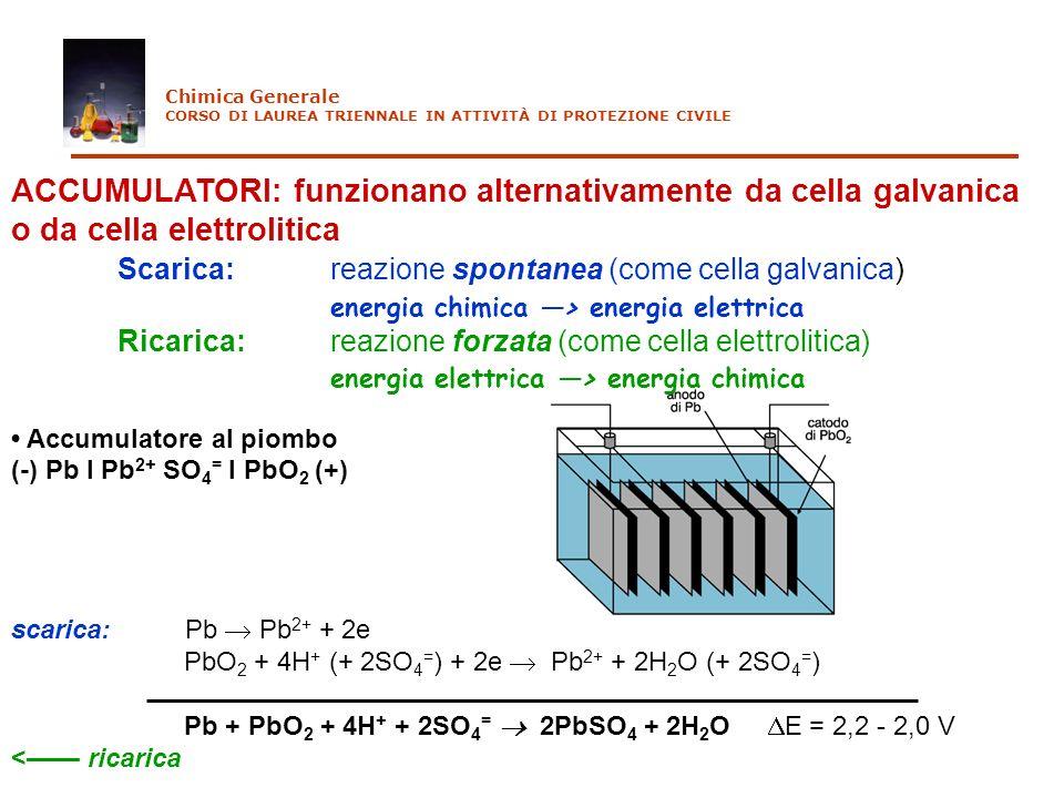 ACCUMULATORI: funzionano alternativamente da cella galvanica o da cella elettrolitica Scarica: reazione spontanea (come cella galvanica) energia chimi
