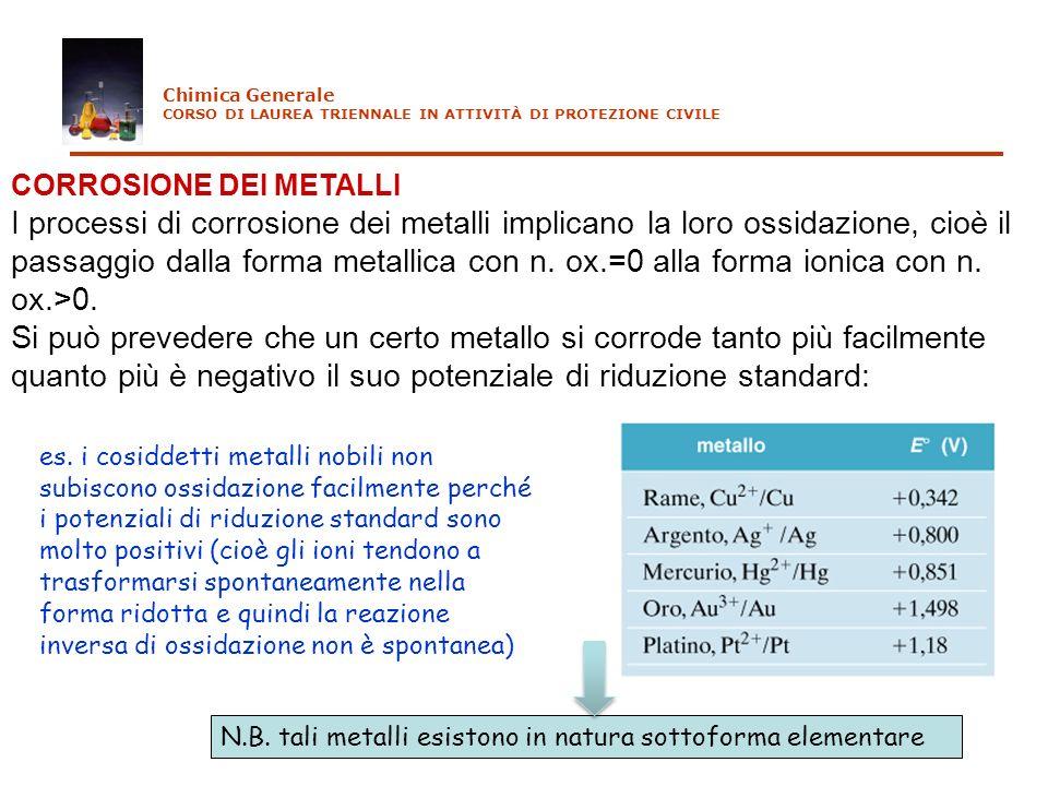 CORROSIONE DEI METALLI I processi di corrosione dei metalli implicano la loro ossidazione, cioè il passaggio dalla forma metallica con n. ox.=0 alla f