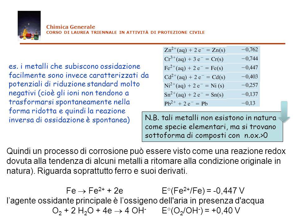 es. i metalli che subiscono ossidazione facilmente sono invece caratterizzati da potenziali di riduzione standard molto negativi (cioè gli ioni non te