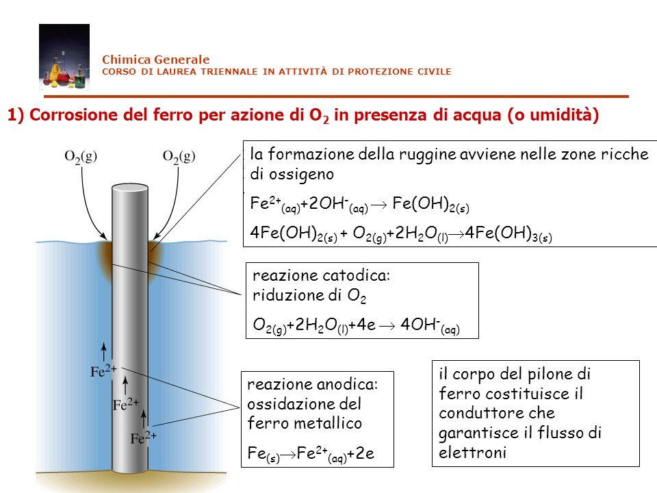 reazione anodica: ossidazione del ferro metallico Fe (s) Fe 2+ (aq) +2e 1) Corrosione del ferro per azione di O 2 in presenza di acqua (o umidità) rea