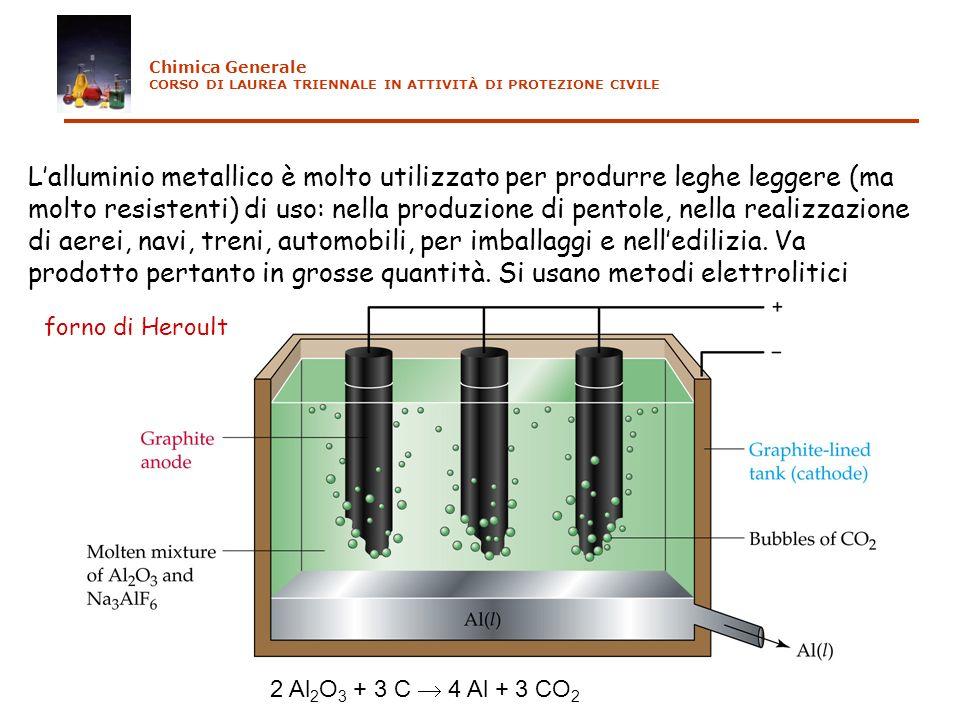 Lalluminio metallico è molto utilizzato per produrre leghe leggere (ma molto resistenti) di uso: nella produzione di pentole, nella realizzazione di a
