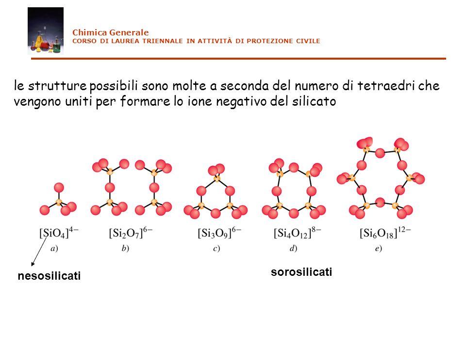 le strutture possibili sono molte a seconda del numero di tetraedri che vengono uniti per formare lo ione negativo del silicato nesosilicati sorosilicati Chimica Generale CORSO DI LAUREA TRIENNALE IN ATTIVITÀ DI PROTEZIONE CIVILE