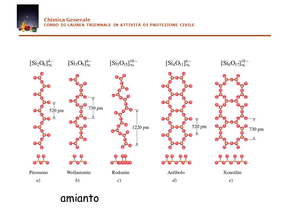 Chimica Generale CORSO DI LAUREA TRIENNALE IN ATTIVITÀ DI PROTEZIONE CIVILE amianto