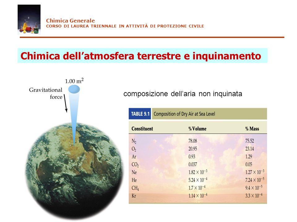Chimica dellatmosfera terrestre e inquinamento composizione dellaria non inquinata Chimica Generale CORSO DI LAUREA TRIENNALE IN ATTIVITÀ DI PROTEZIONE CIVILE