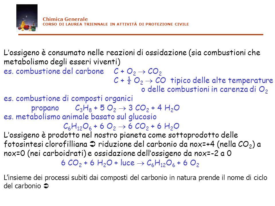 Lossigeno è consumato nelle reazioni di ossidazione (sia combustioni che metabolismo degli esseri viventi) es. combustione del carboneC + O 2 CO 2 C +