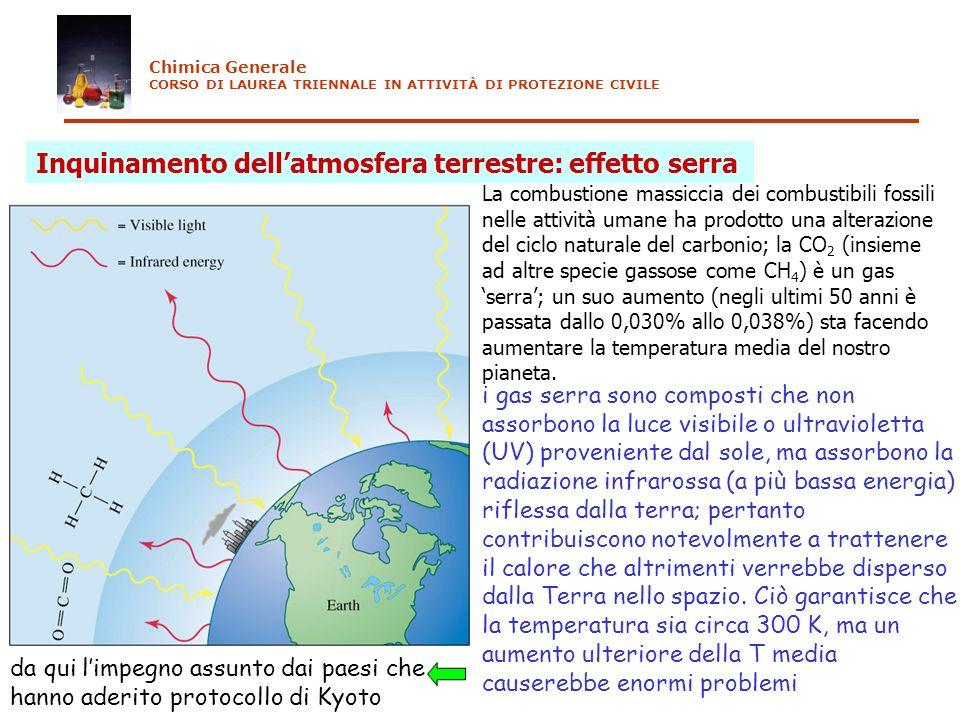 Inquinamento dellatmosfera terrestre: effetto serra La combustione massiccia dei combustibili fossili nelle attività umane ha prodotto una alterazione