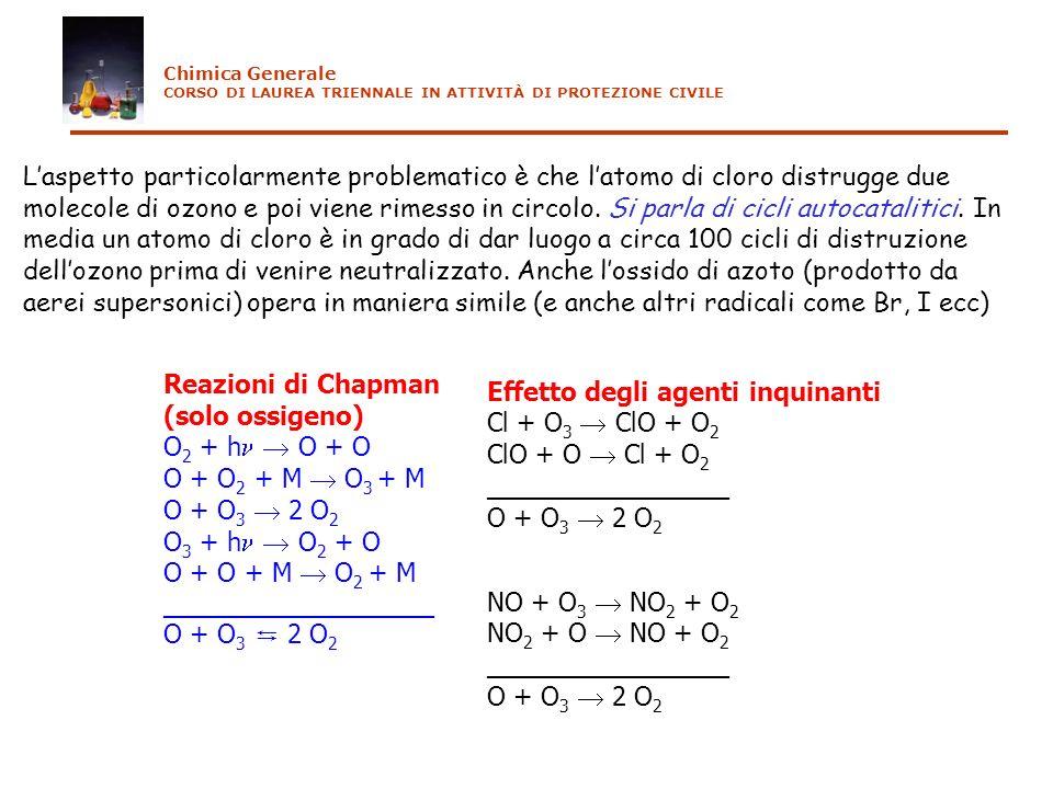 Reazioni di Chapman (solo ossigeno) O 2 + h O + O O + O 2 + M O 3 + M O + O 3 2 O 2 O 3 + h O 2 + O O + O + M O 2 + M ___________________ O + O 3 2 O