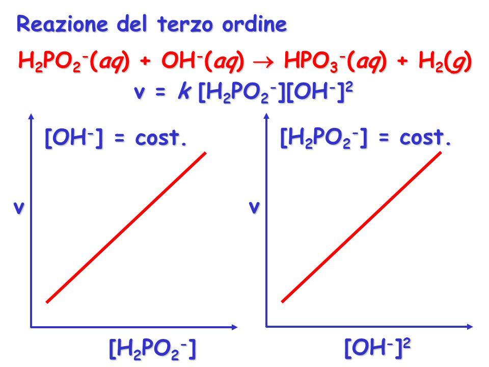 H 2 PO 2 - (aq) + OH - (aq) HPO 3 - (aq) + H 2 (g) v = k [H 2 PO 2 - ][OH - ] 2 v [H 2 PO 2 - ] [OH - ] = cost. v [OH - ] 2 [H 2 PO 2 - ] = cost. Reaz