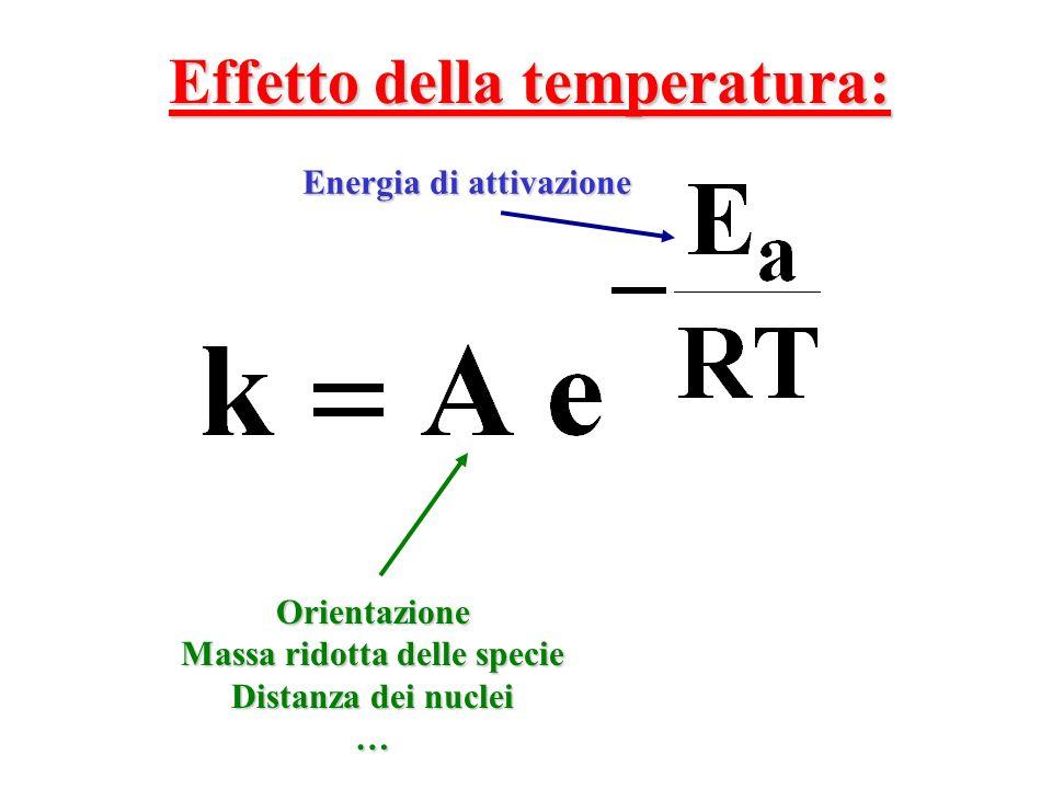 Effetto della temperatura: Orientazione Massa ridotta delle specie Distanza dei nuclei … Energia di attivazione