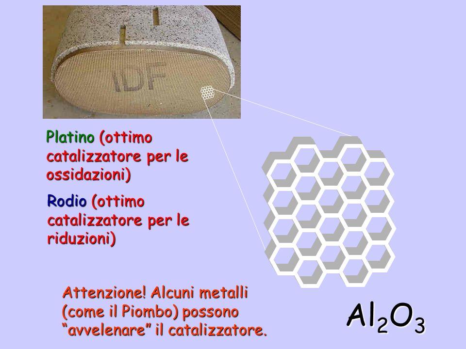Al 2 O 3 Platino (ottimo catalizzatore per le ossidazioni) Rodio (ottimo catalizzatore per le riduzioni) Attenzione! Alcuni metalli (come il Piombo) p
