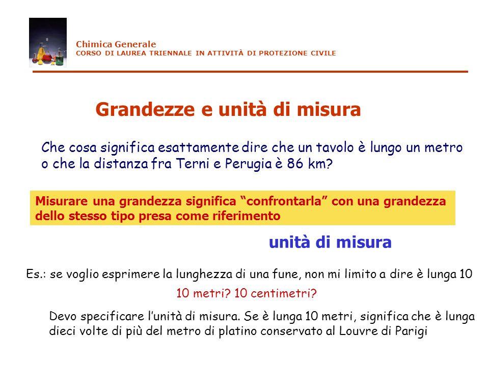 Grandezze e unità di misura Che cosa significa esattamente dire che un tavolo è lungo un metro o che la distanza fra Terni e Perugia è 86 km? Misurare