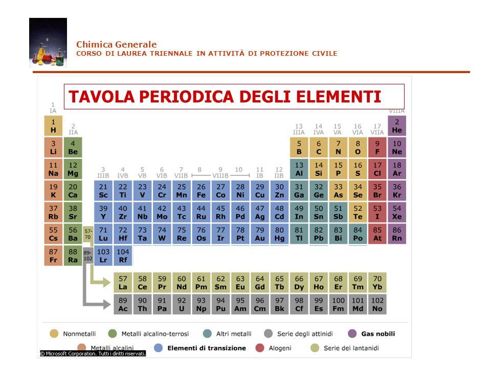 TAVOLA PERIODICA DEGLI ELEMENTI Chimica Generale CORSO DI LAUREA TRIENNALE IN ATTIVITÀ DI PROTEZIONE CIVILE